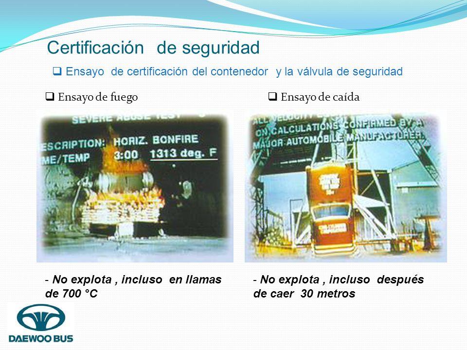 Certificación de seguridad Ensayo de certificación del contenedor y la válvula de seguridad Ensayo de fuego Ensayo de caída - No explota, incluso desp