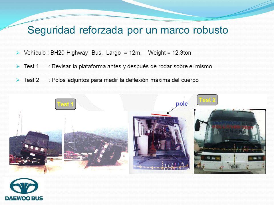 Vehículo : BH20 Highway Bus, Largo = 12m, Weight = 12.3ton Test 1 : Revisar la plataforma antes y después de rodar sobre el mismo Test 2 : Polos adjun