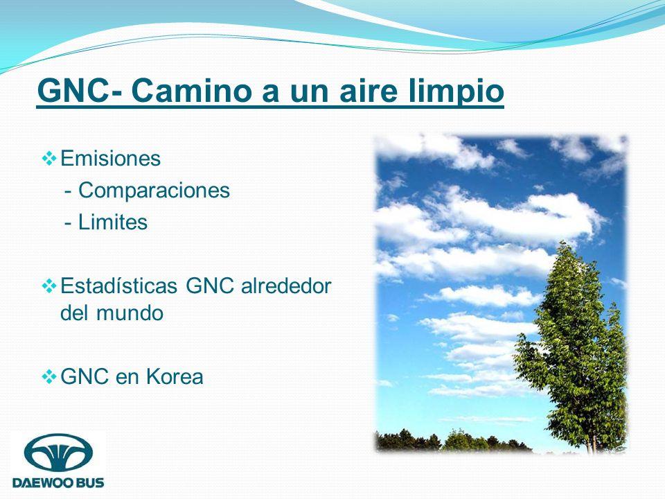 GNC- Camino a un aire limpio Emisiones - Comparaciones - Limites Estadísticas GNC alrededor del mundo GNC en Korea