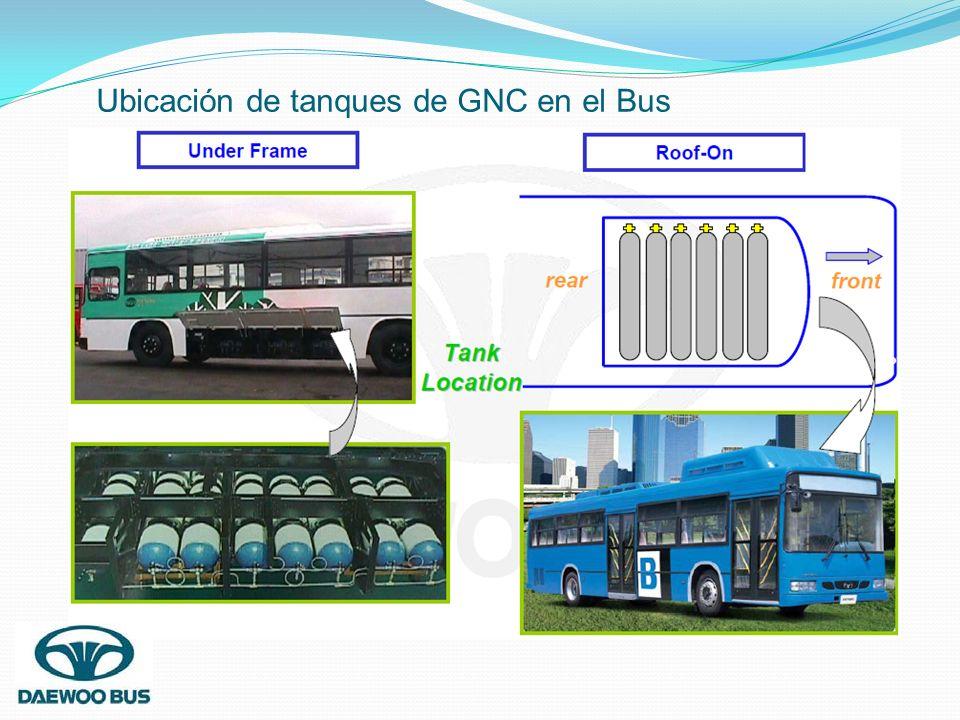 Ubicación de tanques de GNC en el Bus