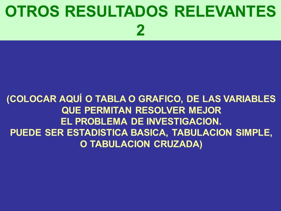OTROS RESULTADOS RELEVANTES 2 (COLOCAR AQUÍ O TABLA O GRAFICO, DE LAS VARIABLES QUE PERMITAN RESOLVER MEJOR EL PROBLEMA DE INVESTIGACION. PUEDE SER ES