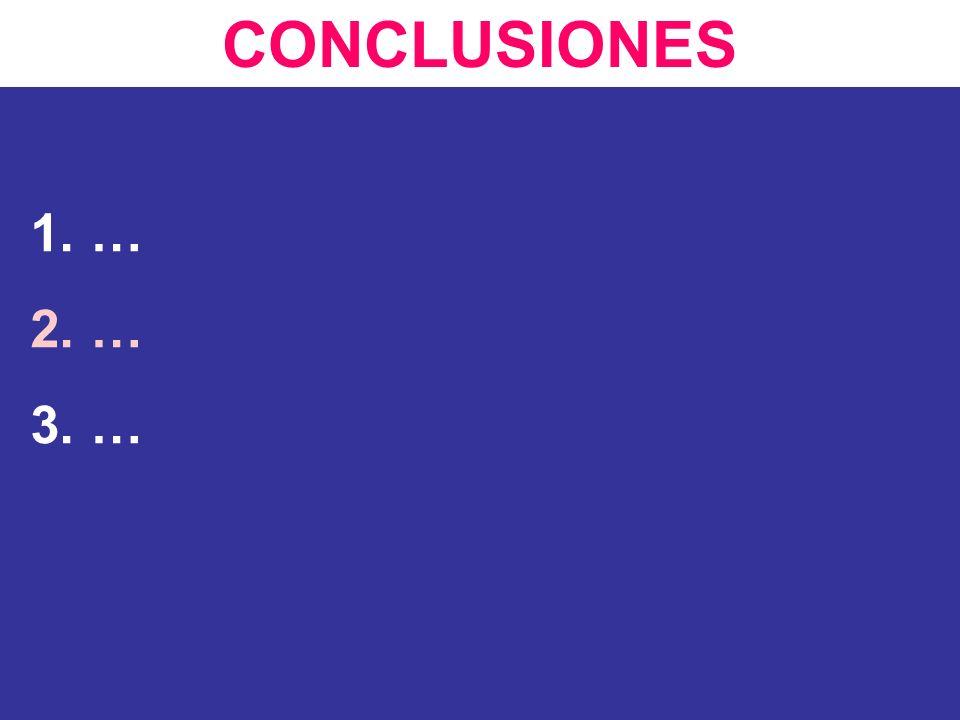CONCLUSIONES 1. … 2. … 3. …