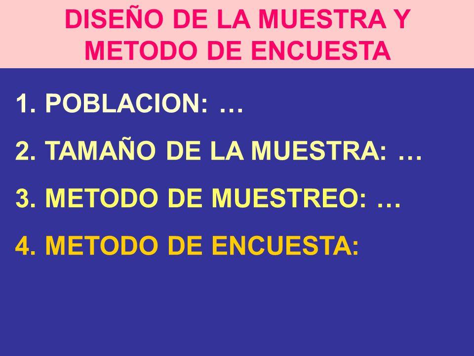 DISEÑO DE LA MUESTRA Y METODO DE ENCUESTA 1. POBLACION: … 2. TAMAÑO DE LA MUESTRA: … 3. METODO DE MUESTREO: … 4. METODO DE ENCUESTA: