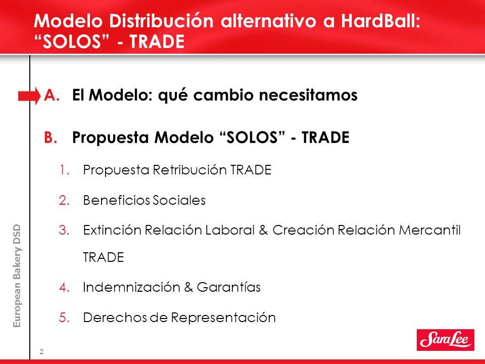 European Bakery DSD 2 Modelo Distribución alternativo a HardBall: SOLOS - TRADE A.El Modelo: qué cambio necesitamos B.Propuesta Modelo SOLOS - TRADE 1.Propuesta Retribución TRADE 2.Beneficios Sociales 3.Extinción Relación Laboral & Creación Relación Mercantil TRADE 4.Indemnización & Garantías 5.Derechos de Representación
