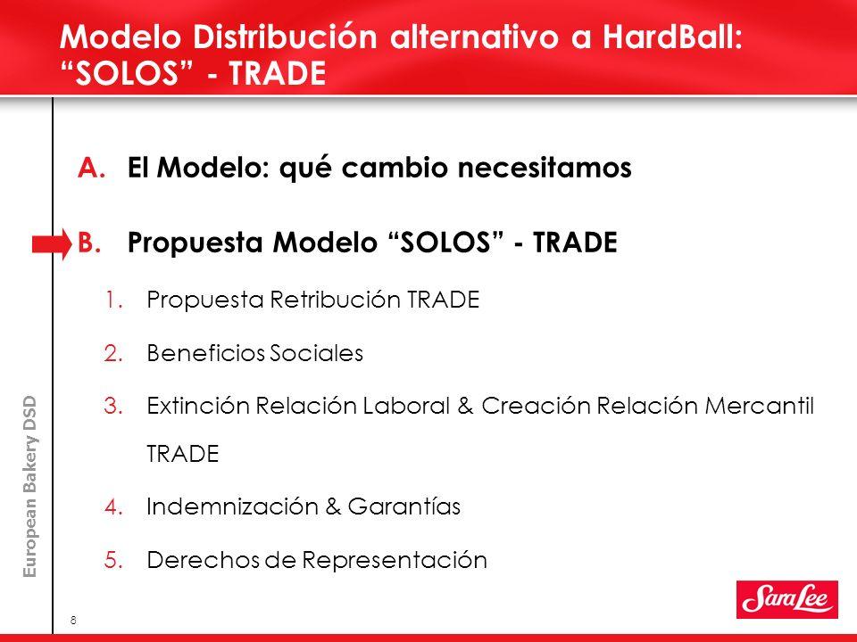 European Bakery DSD 8 Modelo Distribución alternativo a HardBall: SOLOS - TRADE A.El Modelo: qué cambio necesitamos B.Propuesta Modelo SOLOS - TRADE 1.Propuesta Retribución TRADE 2.Beneficios Sociales 3.Extinción Relación Laboral & Creación Relación Mercantil TRADE 4.Indemnización & Garantías 5.Derechos de Representación