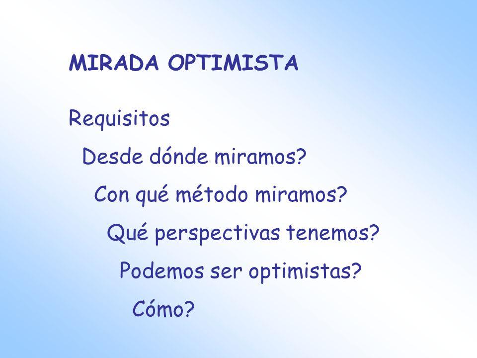 MIRADA OPTIMISTA Requisitos Desde dónde miramos? Con qué método miramos? Qué perspectivas tenemos? Podemos ser optimistas? Cómo?