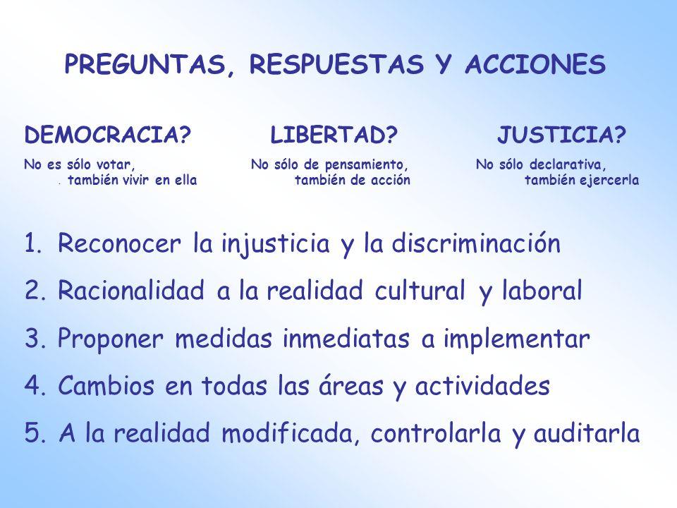 PREGUNTAS, RESPUESTAS Y ACCIONES DEMOCRACIA? LIBERTAD? JUSTICIA? No es sólo votar, No sólo de pensamiento, No sólo declarativa,. también vivir en ella