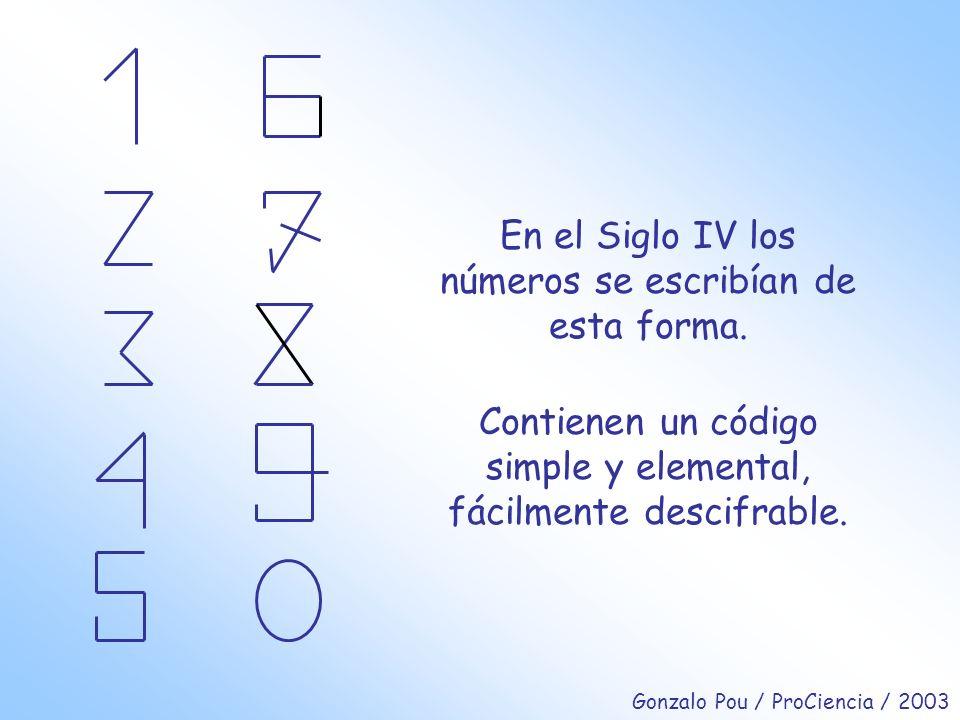 En el Siglo IV los números se escribían de esta forma. Contienen un código simple y elemental, fácilmente descifrable. Gonzalo Pou / ProCiencia / 2003