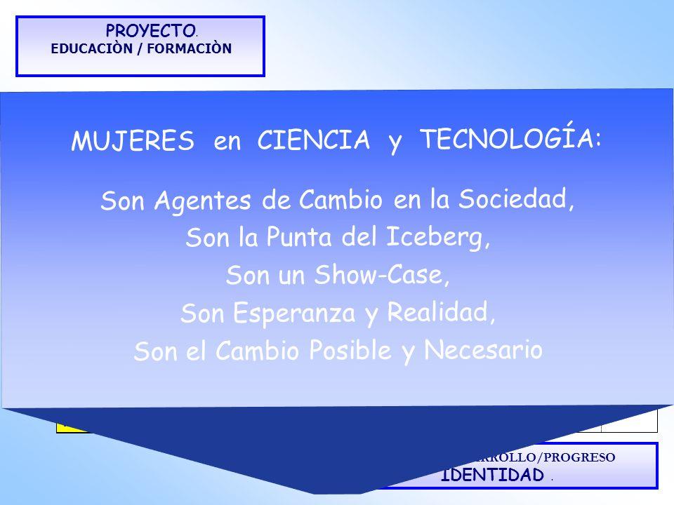 Tecnología Tecnólogas Productoras Empresas. Exportadoras PROYECTO. EDUCACIÒN / FORMACIÒN QUÉ / QUIENESINDICADORRESULTADOS CULTURA / DESARROLLO/PROGRES