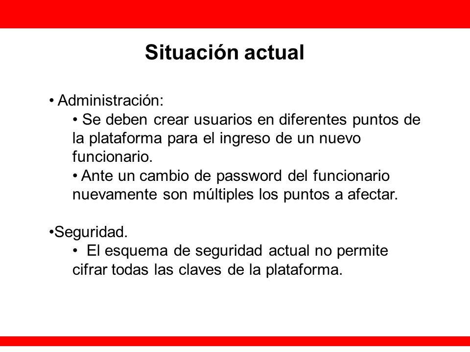 Situación actual Administración: Se deben crear usuarios en diferentes puntos de la plataforma para el ingreso de un nuevo funcionario. Ante un cambio