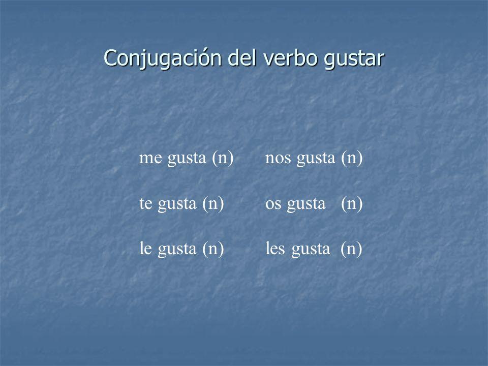 Conjugación del verbo gustar me gusta (n) te gusta (n) le gusta (n) nos gusta (n) os gusta (n) les gusta (n)