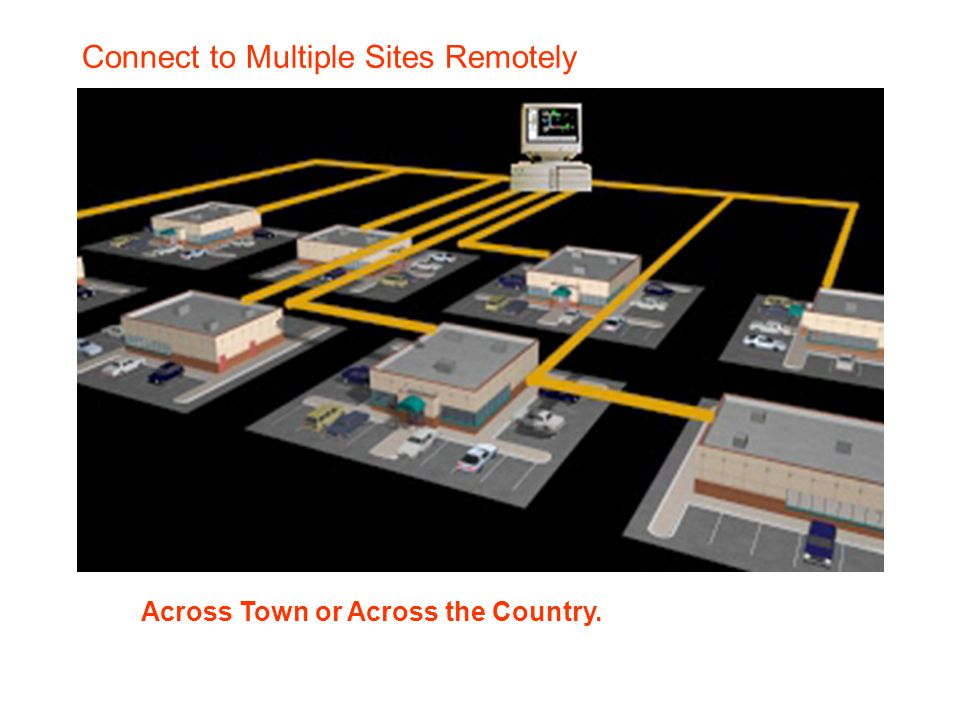 Connect to Multiple Sites Remotely Across Town or Across the Country.