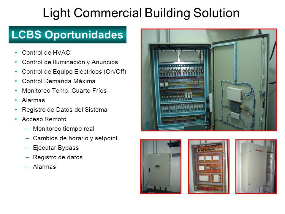 Control de HVAC Control de Iluminación y Anuncios Control de Equipo Eléctricos (On/Off) Control Demanda Máxima Monitoreo Temp. Cuarto Fríos Alarmas Re