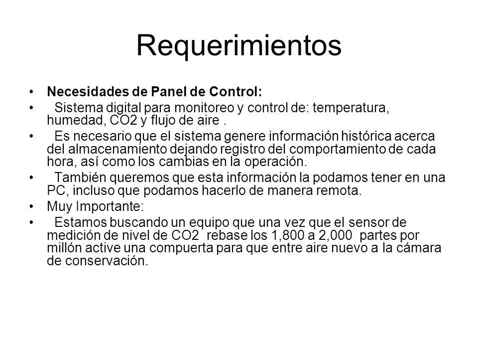 Requerimientos Necesidades de Panel de Control: Sistema digital para monitoreo y control de: temperatura, humedad, CO2 y flujo de aire. Es necesario q