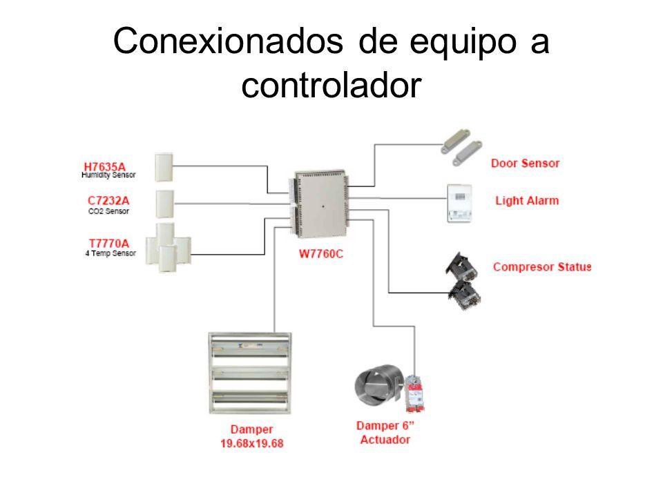 Conexionados de equipo a controlador