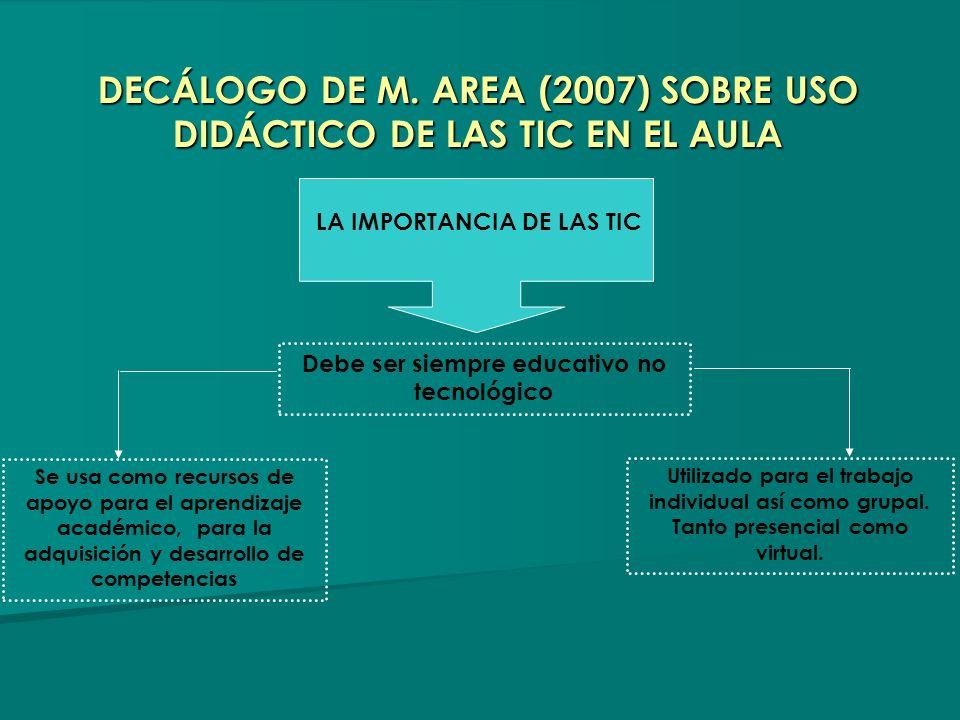 DECÁLOGO DE M. AREA (2007) SOBRE USO DIDÁCTICO DE LAS TIC EN EL AULA LA IMPORTANCIA DE LAS TIC Debe ser siempre educativo no tecnológico Se usa como r