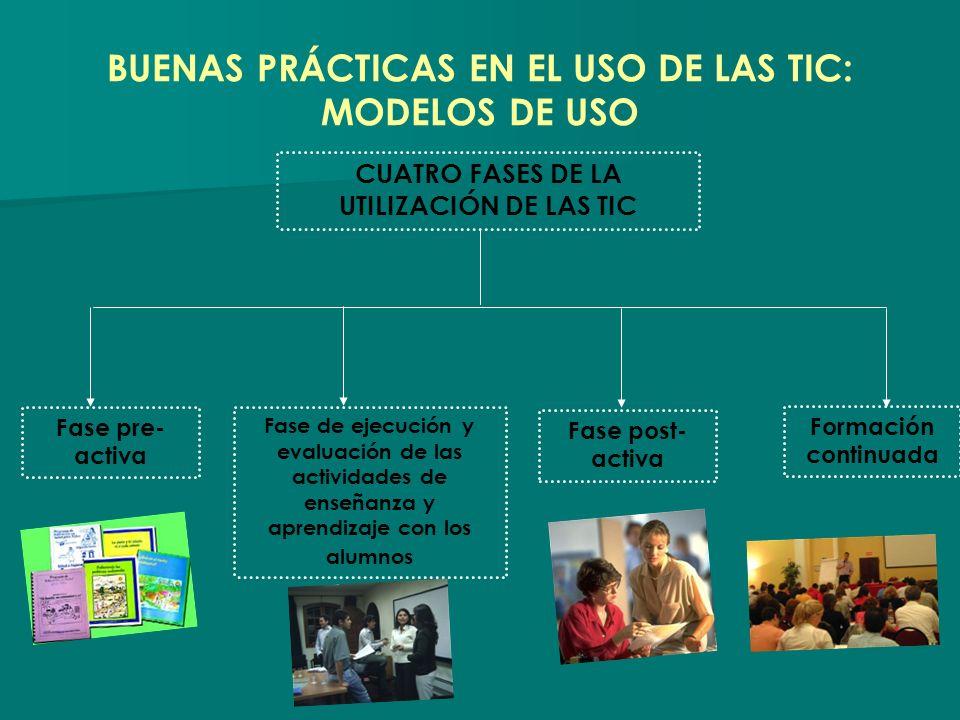 BUENAS PRÁCTICAS EN EL USO DE LAS TIC: MODELOS DE USO CUATRO FASES DE LA UTILIZACIÓN DE LAS TIC Fase pre- activa Fase de ejecución y evaluación de las