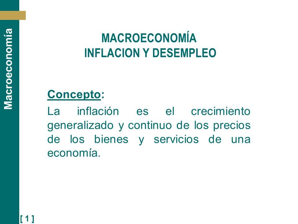 [ 1 ] Macroeconomía MACROECONOMÍA INFLACION Y DESEMPLEO Concepto: La inflación es el crecimiento generalizado y continuo de los precios de los bienes