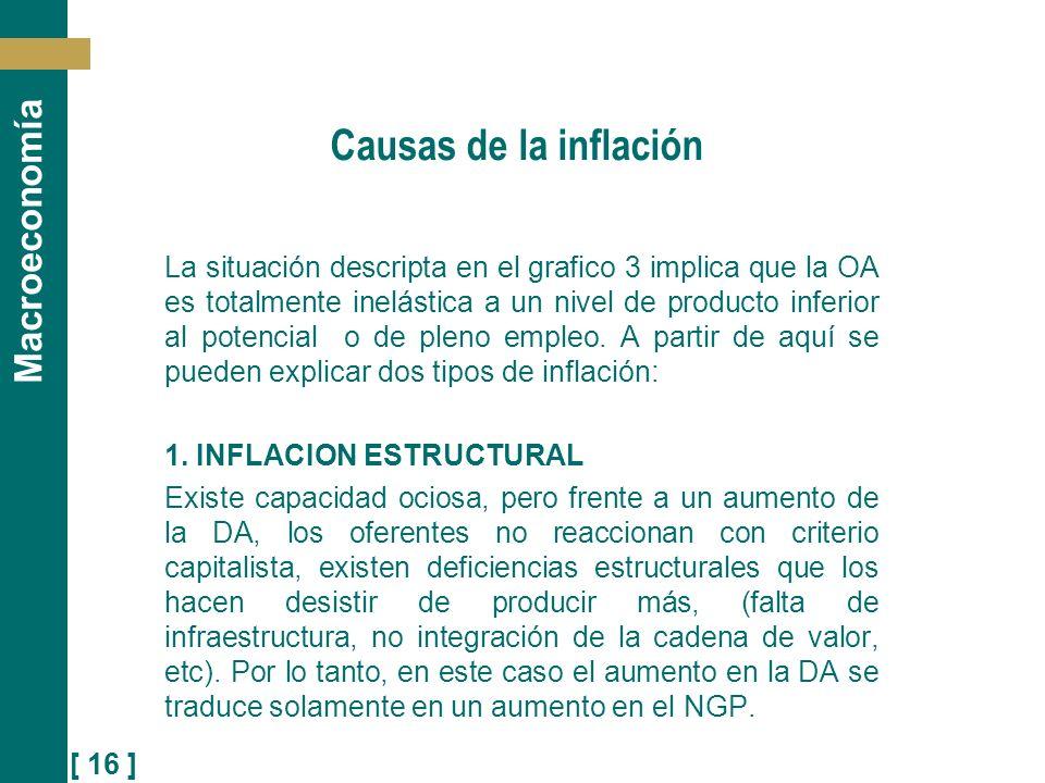 [ 16 ] Macroeconomía Causas de la inflación La situación descripta en el grafico 3 implica que la OA es totalmente inelástica a un nivel de producto i