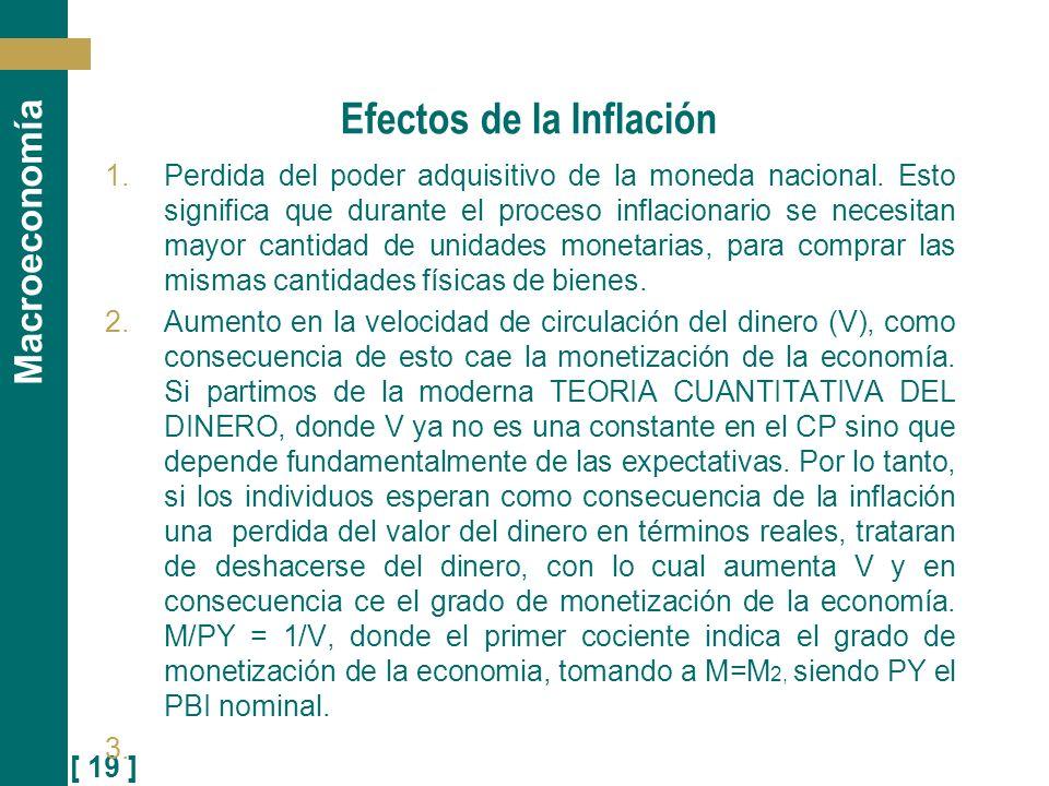 [ 19 ] Macroeconomía Efectos de la Inflación 1.Perdida del poder adquisitivo de la moneda nacional. Esto significa que durante el proceso inflacionari
