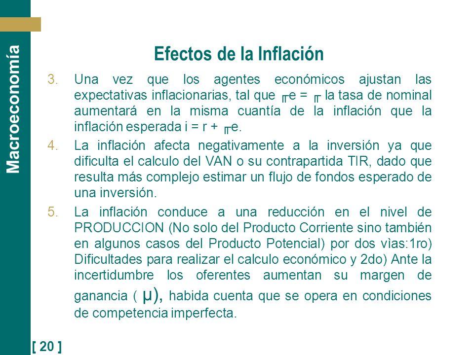 [ 20 ] Macroeconomía Efectos de la Inflación 3.Una vez que los agentes económicos ajustan las expectativas inflacionarias, tal que e = la tasa de nomi