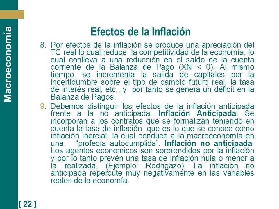 [ 22 ] Macroeconomía Efectos de la Inflación 8.Por efectos de la inflación se produce una apreciación del TC real lo cual reduce la competitividad de
