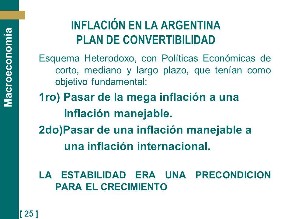 [ 25 ] Macroeconomía INFLACIÓN EN LA ARGENTINA PLAN DE CONVERTIBILIDAD Esquema Heterodoxo, con Políticas Económicas de corto, mediano y largo plazo, q