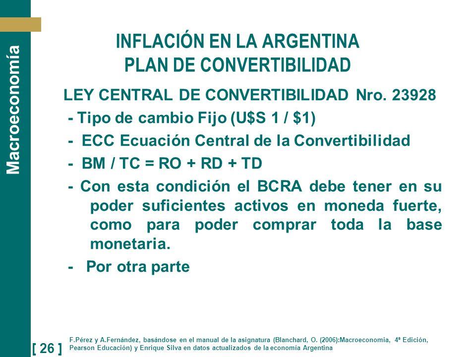[ 26 ] Macroeconomía INFLACIÓN EN LA ARGENTINA PLAN DE CONVERTIBILIDAD LEY CENTRAL DE CONVERTIBILIDAD Nro. 23928 - Tipo de cambio Fijo (U$S 1 / $1) -