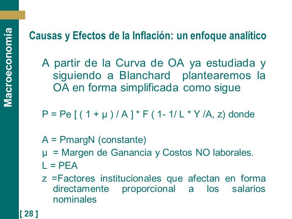 [ 28 ] Macroeconomía Causas y Efectos de la Inflación: un enfoque analítico A partir de la Curva de OA ya estudiada y siguiendo a Blanchard plantearem