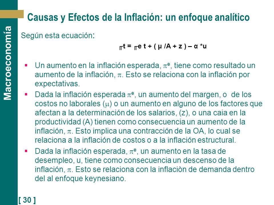 [ 30 ] Macroeconomía Según esta ecuación : t = e t + ( μ /A + z ) – α *u Un aumento en la inflación esperada, e, tiene como resultado un aumento de la
