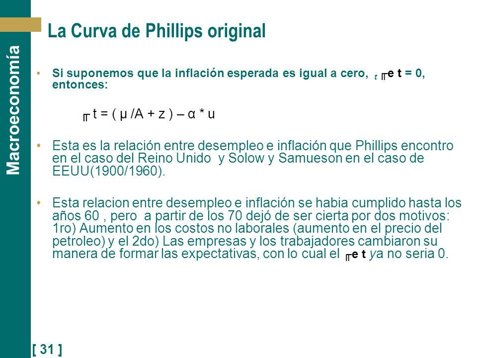 [ 31 ] Macroeconomía Si suponemos que la inflación esperada es igual a cero, t e t = 0, entonces: t = ( μ /A + z ) – α * u Esta es la relación entre d