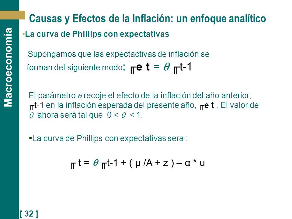 [ 32 ] Macroeconomía Causas y Efectos de la Inflación: un enfoque analítico La curva de Phillips con expectativas Supongamos que las expectactivas de
