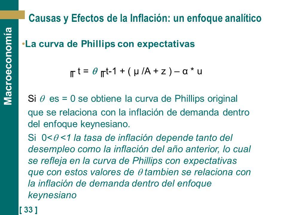 [ 33 ] Macroeconomía Causas y Efectos de la Inflación: un enfoque analítico La curva de Phillips con expectativas t = t-1 + ( μ /A + z ) – α * u Si es