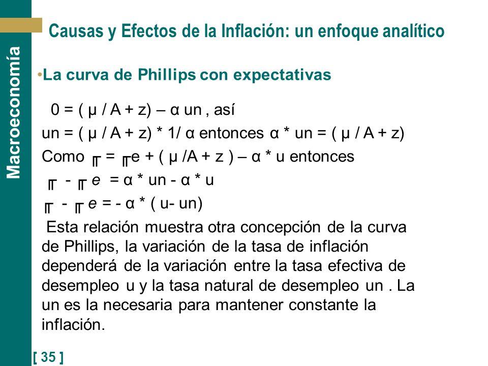 [ 35 ] Macroeconomía Causas y Efectos de la Inflación: un enfoque analítico La curva de Phillips con expectativas 0 = ( μ / A + z) – α un, así un = (