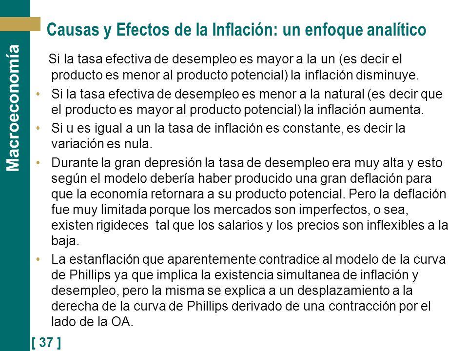 [ 37 ] Macroeconomía Causas y Efectos de la Inflación: un enfoque analítico Si la tasa efectiva de desempleo es mayor a la un (es decir el producto es