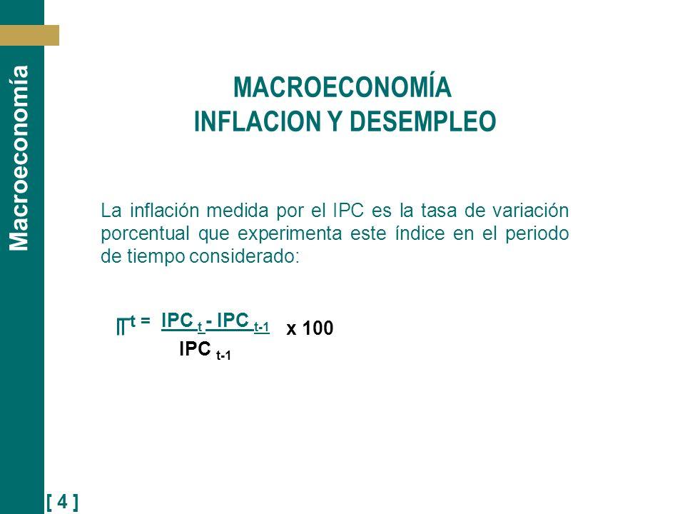 [ 4 ] Macroeconomía La inflación medida por el IPC es la tasa de variación porcentual que experimenta este índice en el periodo de tiempo considerado: