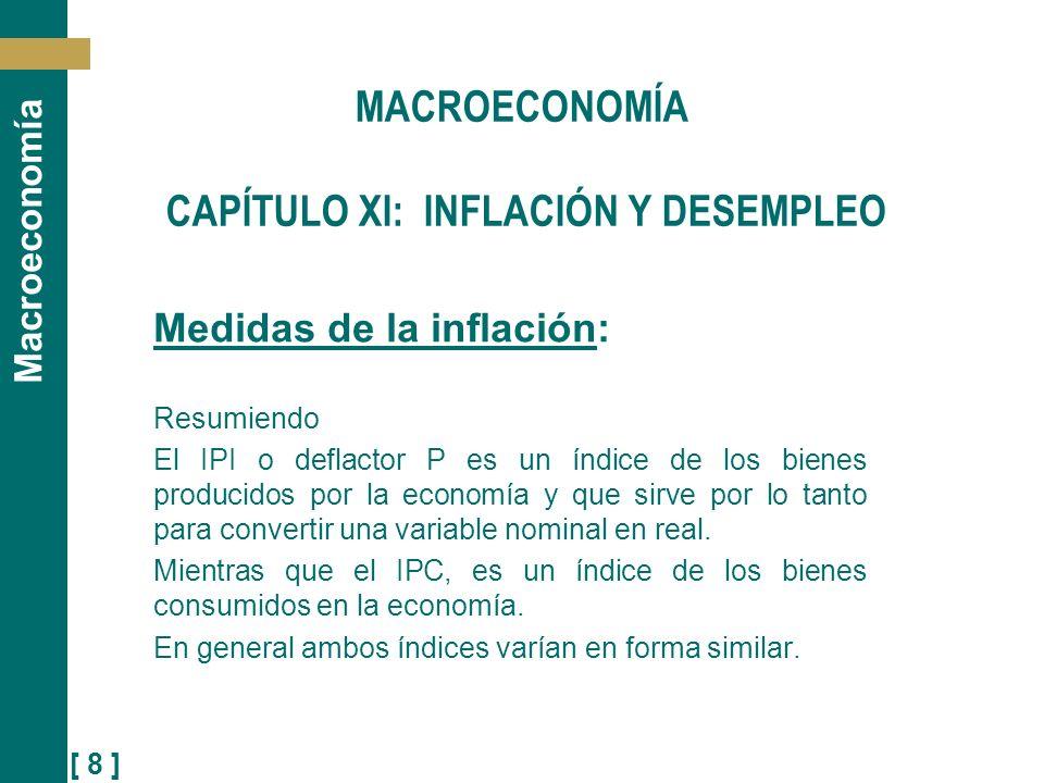 [ 8 ] Macroeconomía MACROECONOMÍA CAPÍTULO XI: INFLACIÓN Y DESEMPLEO Medidas de la inflación: Resumiendo El IPI o deflactor P es un índice de los bien