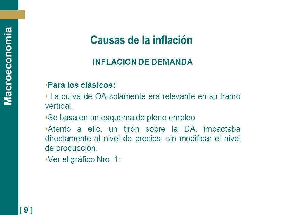 [ 9 ] Macroeconomía Causas de la inflación INFLACION DE DEMANDA Para los clásicos: La curva de OA solamente era relevante en su tramo vertical. Se bas