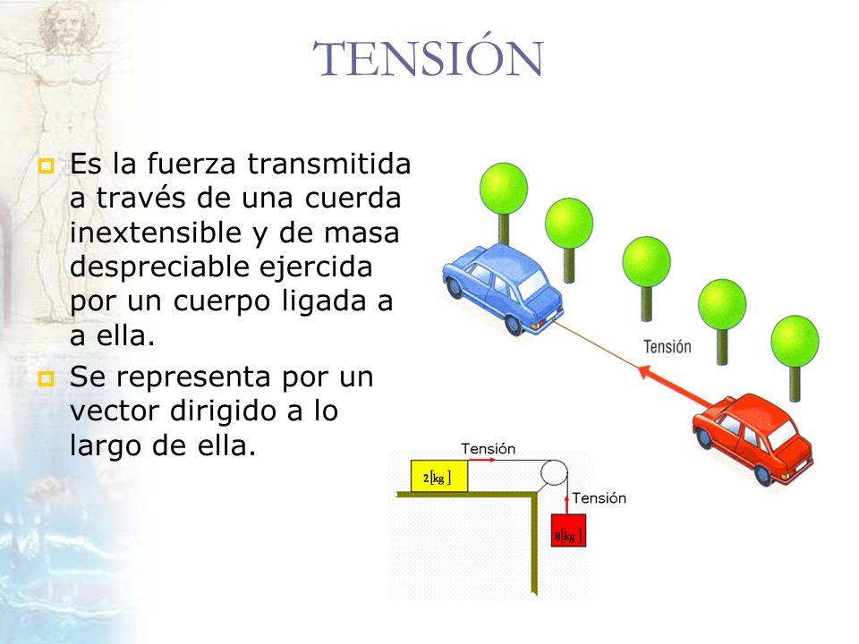 TENSIÓN Es la fuerza transmitida a través de una cuerda inextensible y de masa despreciable ejercida por un cuerpo ligada a a ella. Se representa por