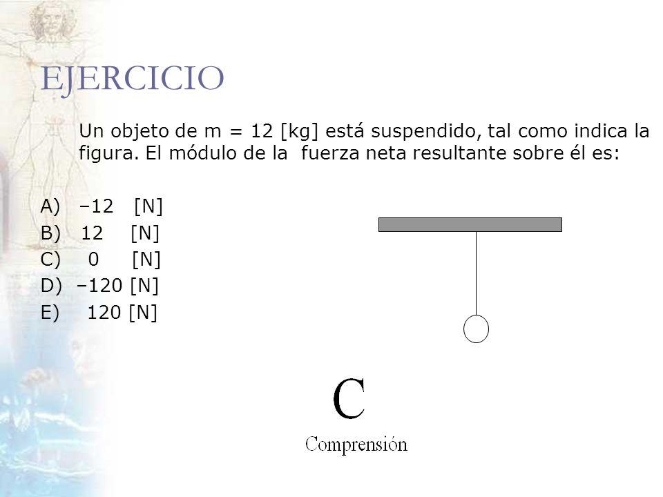 EJERCICIO Un objeto de m = 12 [kg] está suspendido, tal como indica la figura. El módulo de la fuerza neta resultante sobre él es: A)–12 [N] B) 12 [N]