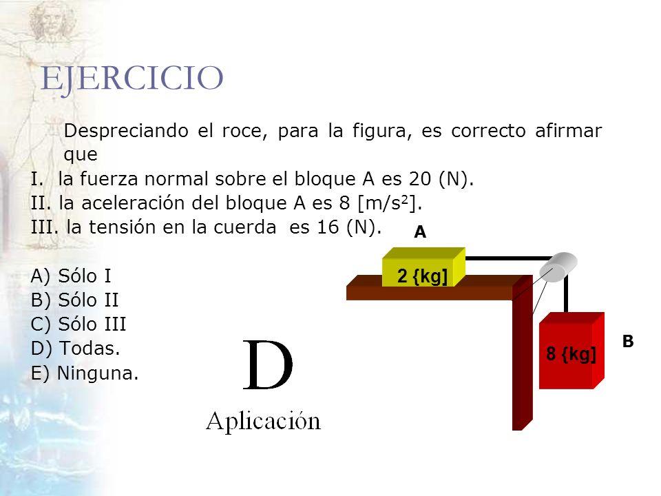 Despreciando el roce, para la figura, es correcto afirmar que I. la fuerza normal sobre el bloque A es 20 (N). II. la aceleración del bloque A es 8 [m