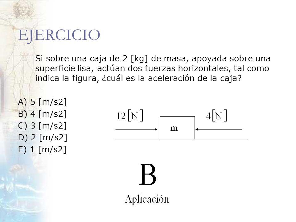 EJERCICIO Si sobre una caja de 2 [kg] de masa, apoyada sobre una superficie lisa, actúan dos fuerzas horizontales, tal como indica la figura, ¿cuál es