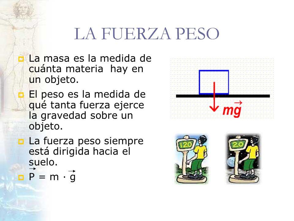 LA FUERZA PESO La masa es la medida de cuánta materia hay en un objeto. El peso es la medida de qué tanta fuerza ejerce la gravedad sobre un objeto. L