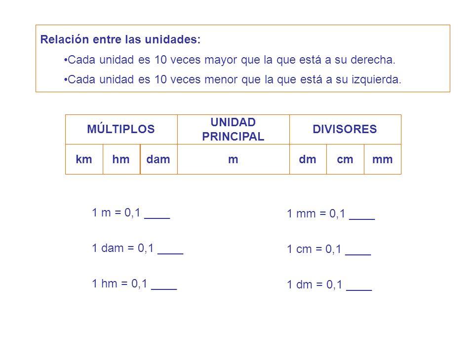 Comparación de medidas: Alberto mide: 1 m, 4 dm y 5 cmAlicia mide: 1.455 mm