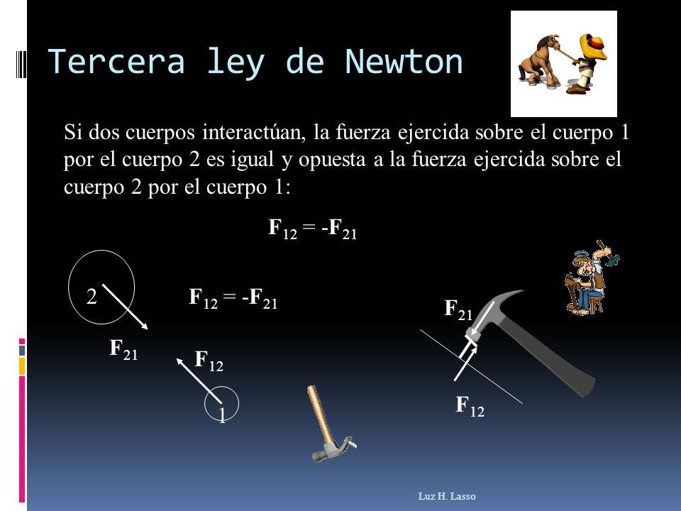 Si dos cuerpos interactúan, la fuerza ejercida sobre el cuerpo 1 por el cuerpo 2 es igual y opuesta a la fuerza ejercida sobre el cuerpo 2 por el cuer