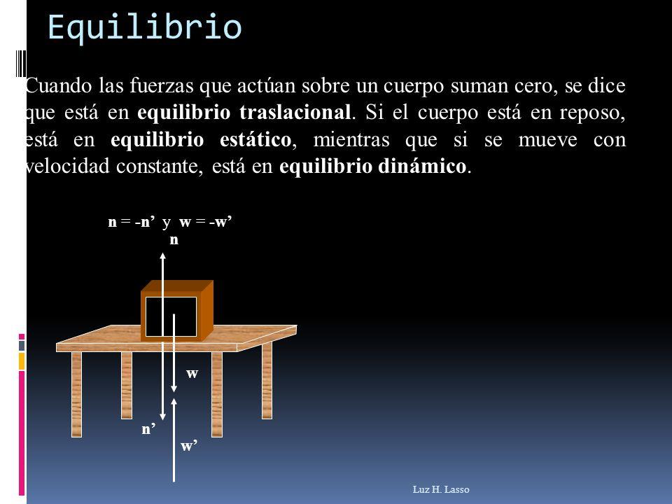 Cuando las fuerzas que actúan sobre un cuerpo suman cero, se dice que está en equilibrio traslacional. Si el cuerpo está en reposo, está en equilibrio