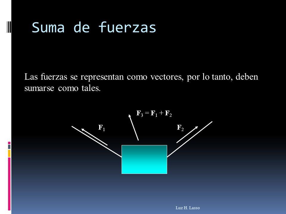 Suma de fuerzas Luz H. Lasso Las fuerzas se representan como vectores, por lo tanto, deben sumarse como tales. F1F1 F2F2 F 3 = F 1 + F 2