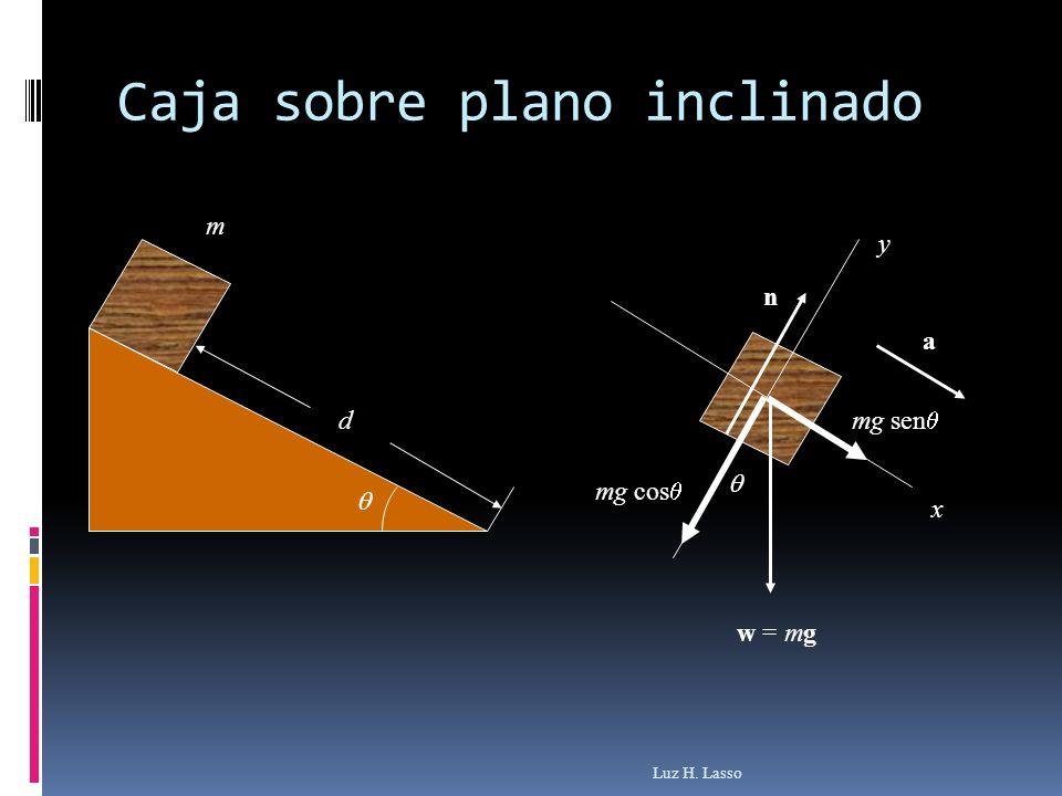 Caja sobre plano inclinado Luz H. Lasso d m w = mg mg cos mg sen a n y x