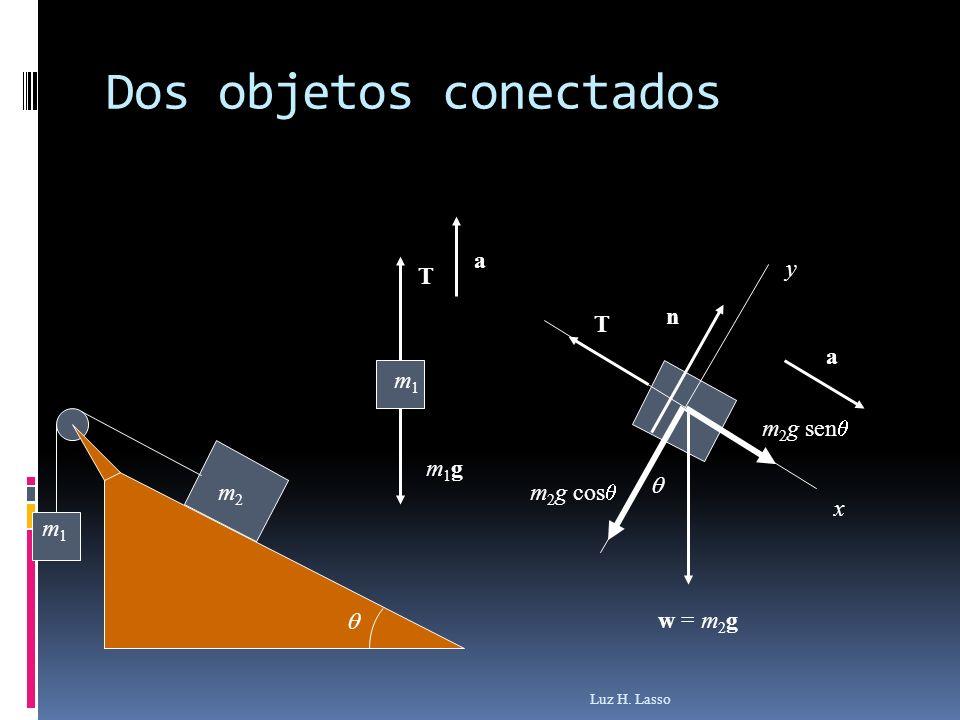 Dos objetos conectados Luz H. Lasso m1m1 m2m2 m1m1 T m1gm1g a w = m 2 g m 2 g cos m 2 g sen a n y x T