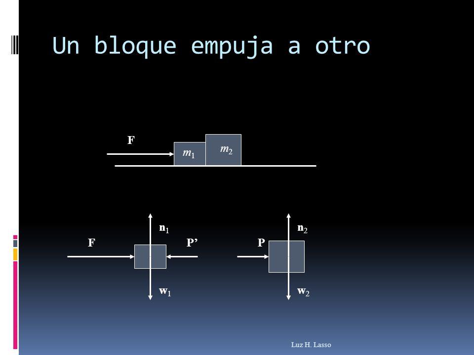 Un bloque empuja a otro Luz H. Lasso m1m1 m2m2 F F w1w1 n1n1 P w2w2 n2n2 P